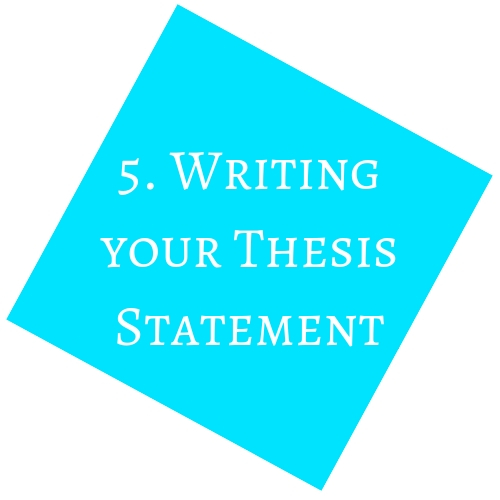 Writing Your Thesis Statement