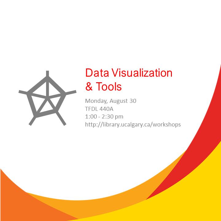 Data Visualization & Tools