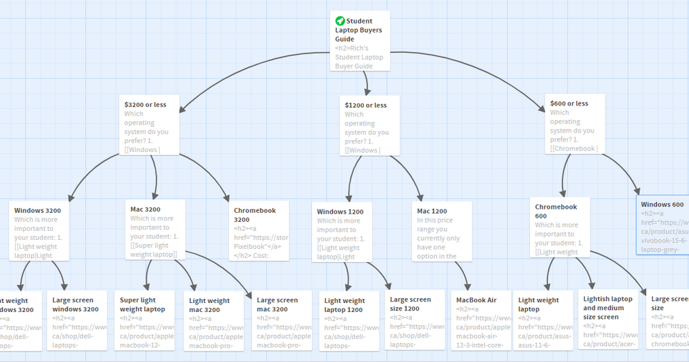 Interactive, Nonlinear Stories & Guided Interviews with Twine