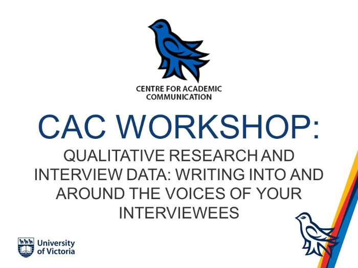 Qualitative Research and Interview Data: Writing into and Around the Voices of your Interviewees